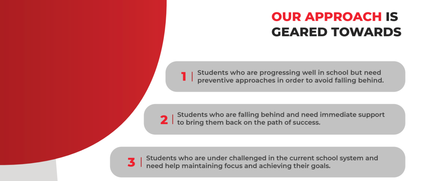 Our Educational Approach